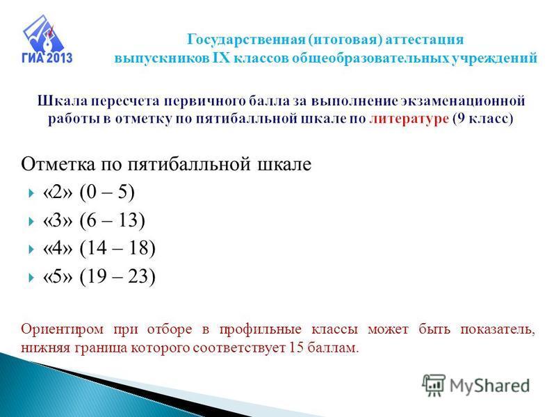 Отметка по пятибалльной шкале «2» (0 – 5) «3» (6 – 13) «4» (14 – 18) «5» (19 – 23) Ориентиром при отборе в профильные классы может быть показатель, нижняя граница которого соответствует 15 баллам. Государственная (итоговая) аттестация выпускников IX