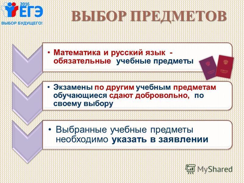 ВЫБОР ПРЕДМЕТОВ Математика и русский язык - обязательные учебные предметы Экзамены по другим учебным предметам обучающиеся сдают добровольно, по своему выбору Выбранные учебные предметы необходимо указать в заявлении