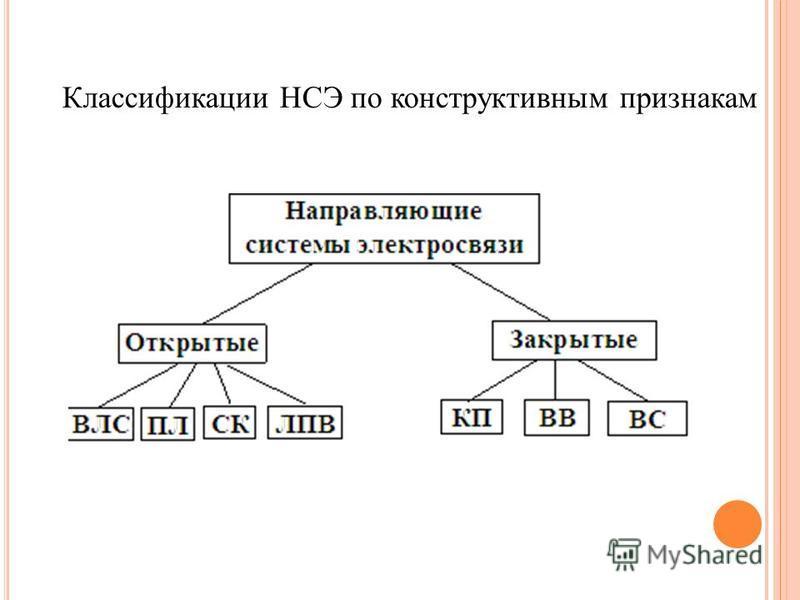 Классификации НСЭ по конструктивным признакам