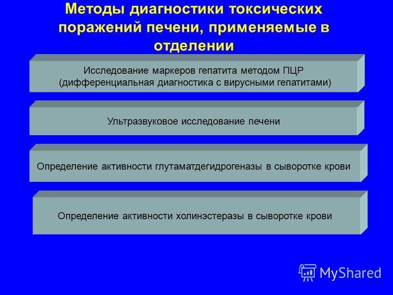 Исследование маркеров гепатита методом ПЦР (дифференциальная диагностика с вирусными гепатитами) Ультразвуковое исследование печени Определение активности глутаматдегидрогеназы в сыворотке крови Определение активности холинэстеразы в сыворотке крови