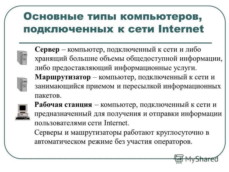 Основные типы компьютеров, подключенных к сети Internet Сервер – компьютер, подключенный к сети и либо хранящий большие объемы общедоступной информации, либо предоставляющий информационные услуги. Маршрутизатор – компьютер, подключенный к сети и зани