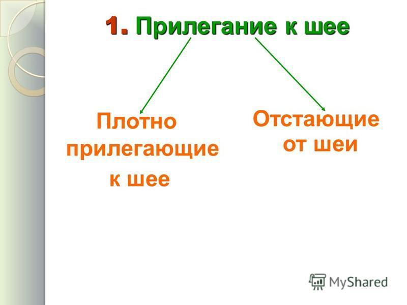 1. Прилегание к шее 1. Прилегание к шее Плотно прилегающие к шее Отстающие от шеи
