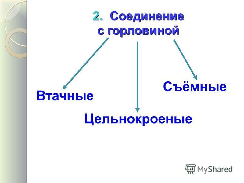 2. Соединение с горловиной Втачные Цельнокроеные Съёмные