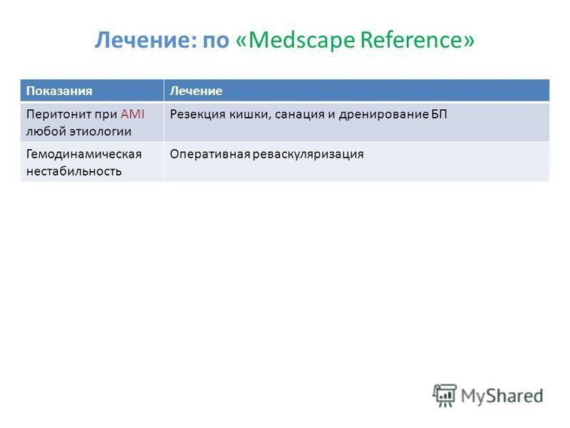 Лечение: по «Medscape Reference» Показания Лечение Перитонит при AMI любой этиологии Резекция кишки, санация и дренирование БП Гемодинамическая нестабильность Оперативная реваскуляризациия