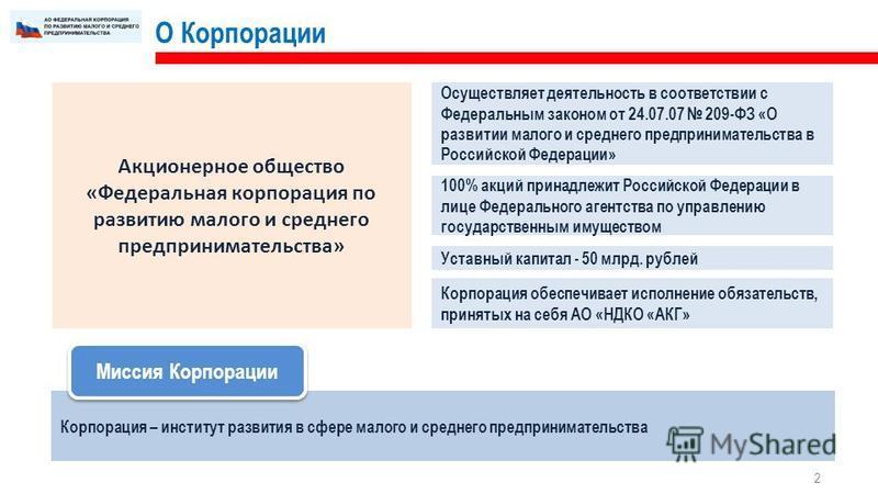 О Корпорации Уставный капитал - 50 млрд. рублей 100% акций принадлежит Российской Федерации в лице Федерального агентства по управлению государственным имуществом Осуществляет деятельность в соответствии с Федеральным законом от 24.07.07 209-ФЗ «О ра