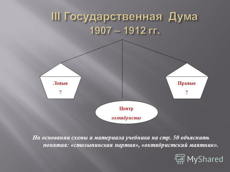 На основании схемы и материала учебника на стр. 50 объяснить понятия : « столыпинская партия », « октябристский маятник ». Левые ? Правые ? Центр октябристы