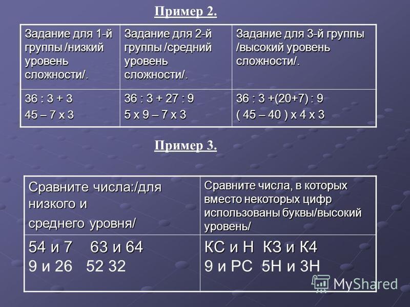 Пример 2. Задание для 1-й группы /низкий уровень сложности/. Задание для 2-й группы /средний уровень сложности/. Задание для 3-й группы /высокий уровень сложности/. 36 : 3 + 3 45 – 7 х 3 36 : 3 + 27 : 9 5 х 9 – 7 х 3 36 : 3 +(20+7) : 9 ( 45 – 40 ) х