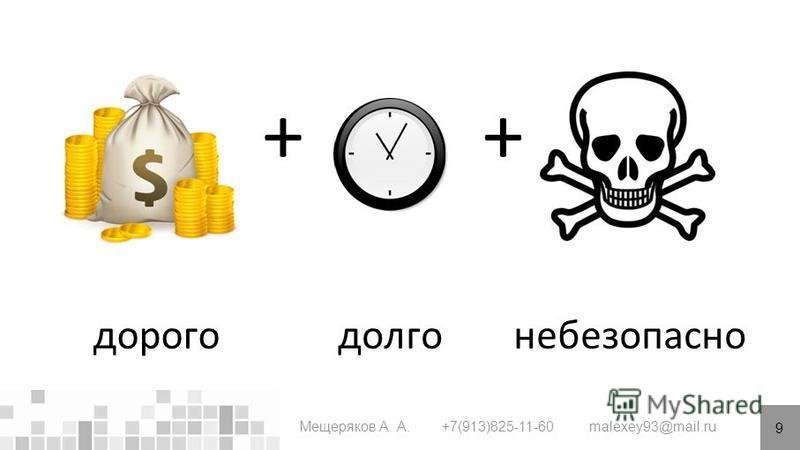 9 Мещеряков А. А. +7(913)825-11-60 malexey93@mail.ru дорогодолгонебезопасно ++