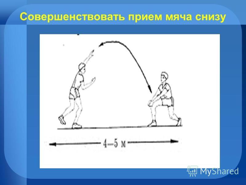 Совершенствовать прием мяча снизу