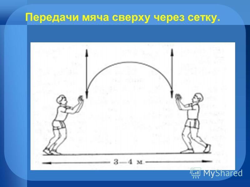 Передачи мяча сверху через сетку.
