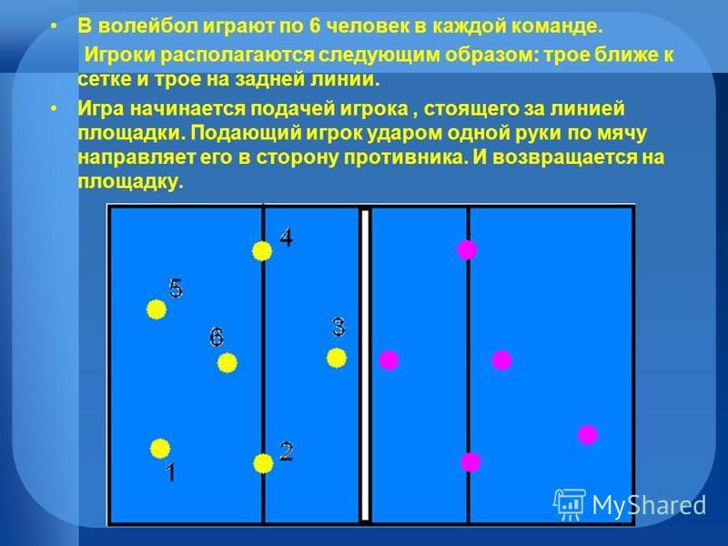 В волейбол играют по 6 человек в каждой команде. Игроки располагаются следующим образом: трое ближе к сетке и трое на задней линии. Игра начинается подачей игрока, стоящего за линией площадки. Подающий игрок ударом одной руки по мячу направляет его в