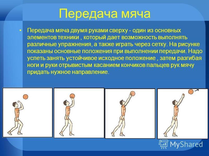 Передача мяча Передача мяча двумя руками сверху - один из основных элементов техники, который дает возможность выполнять различные упражнения, а также играть через сетку. На рисунке показаны основные положения при выполнении передачи. Надо успеть зан