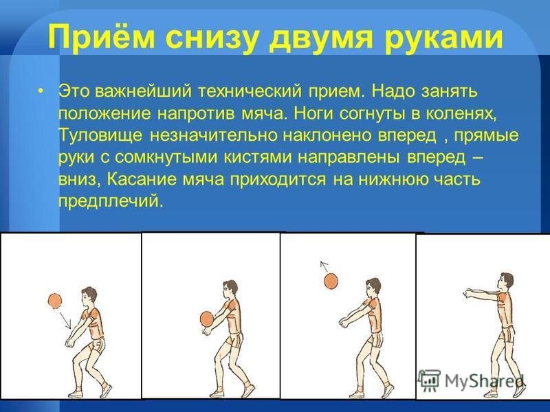 Приём снизу двумя руками Это важнейший технический прием. Надо занять положение напротив мяча. Ноги согнуты в коленях, Туловище незначительно наклонено вперед, прямые руки с сомкнутыми кистями направлены вперед – вниз, Касание мяча приходится на нижн