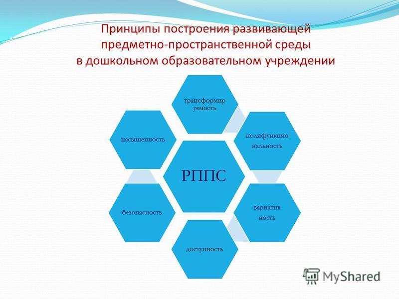 Принципы построения развивающей предметно-пространственной среды в дошкольном образовательном учреждении