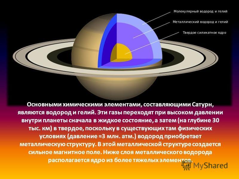 Основными химическими элементами, составляющими Сатурн, являются водород и гелий. Эти газы переходят при высоком давлении внутри планеты сначала в жидкое состояние, а затем (на глубине 30 тыс. км) в твердое, поскольку в существующих там физических ус