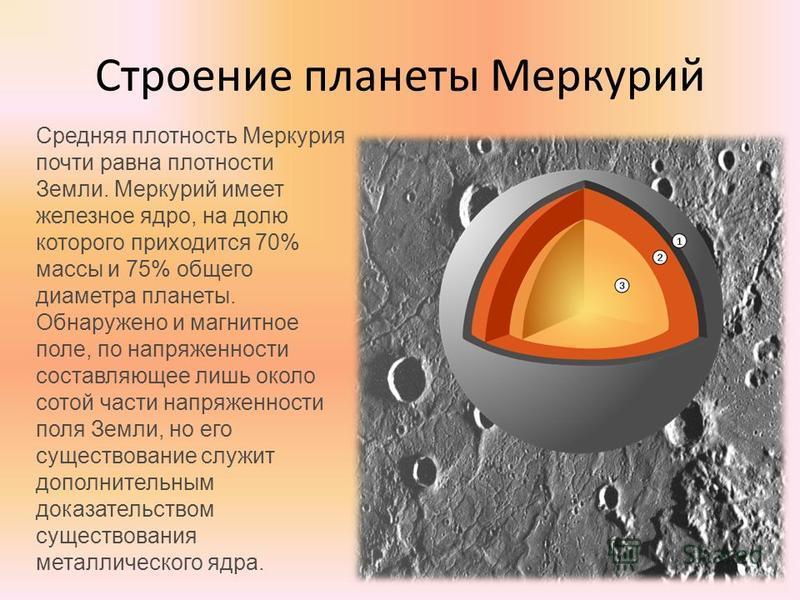 Строение планеты Меркурий Средняя плотность Меркурия почти равна плотности Земли. Меркурий имеет железное ядро, на долю которого приходится 70% массы и 75% общего диаметра планеты. Обнаружено и магнитное поле, по напряженности составляющее лишь около
