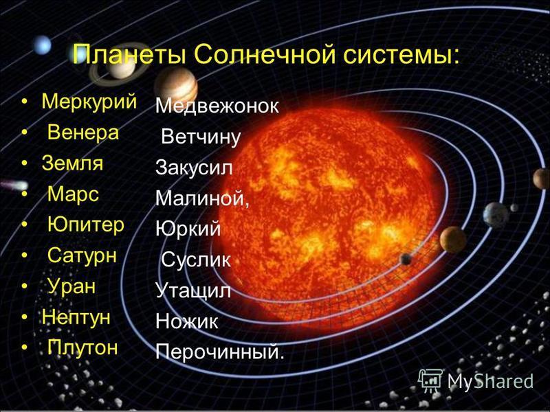 Планеты Солнечной системы:. Меркурий Венера Земля Марс Юпитер Сатурн Уран Нептун Плутон Медвежонок Ветчину Закусил Малиной, Юркий Суслик Утащил Ножик Перочинный.