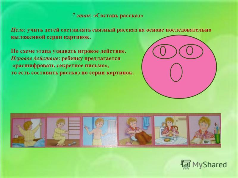 7 этап : « Составь рассказ » Цель : учить детей составлять связный рассказ на основе последовательно выложенной серии картинок. По схеме этапа узнавать игровое действие. Игровое действие : ребенку предлагается « расшифровать секретное письмо », то ес