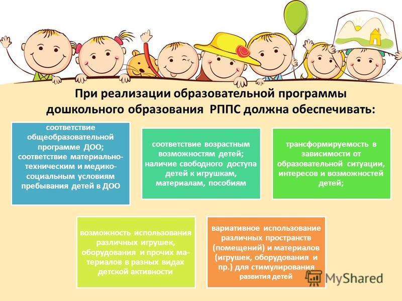 При реализации образовательной программы дошкольного образования РППС должна обеспечивать: соответствие общеобразовательной программе ДОО; соответствие материально- техническим и медико- социальным условиям пребывания детей в ДОО соответствие возраст