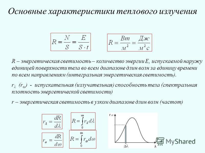 Основные характеристики теплового излучения R – энергетическая светимость – количество энергии E, испускаемой наружу единицей поверхности тела во всем диапазоне длин волн за единицу времени по всем направлениям (интегральная энергетическая светимость