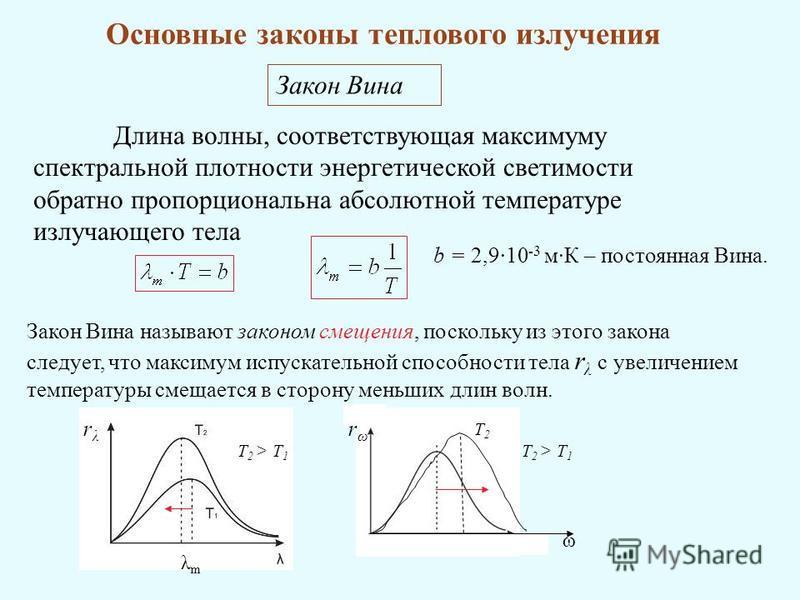 Основные законы теплового излучения Закон Вина Длина волны, соответствующая максимуму спектральной плотности энергетической светимости обратно пропорциональна абсолютной температуре излучающего тела b = 2,9·10 -3 м·К – постоянная Вина. Закон Вина наз