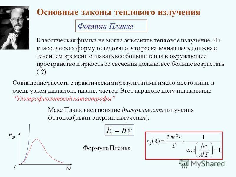 Основные законы теплового излучения Формула Планка r 0 Классическая физика не могла объяснить тепловое излучение. Из классических формул следовало, что раскаленная печь должна с течением времени отдавать все больше тепла в окружающее пространство и я