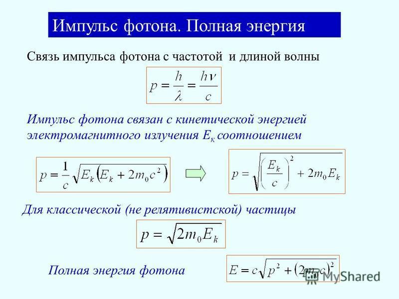 Импульс фотона. Полная энергия Связь импульса фотона с частотой и длиной волны Импульс фотона связан с кинетической энергией электромагнитного излучения E к соотношением Для классической (не релятивистской) частицы Полная энергия фотона