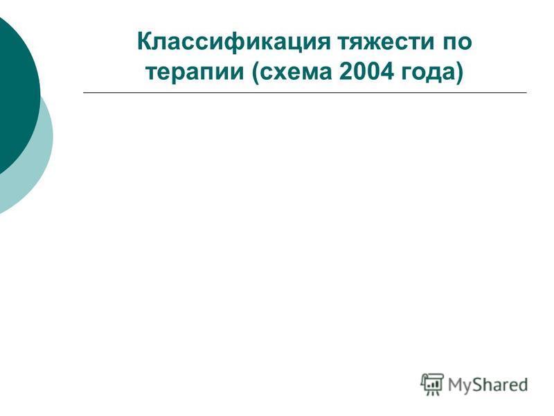 Классификация тяжести по терапии (схема 2004 года)