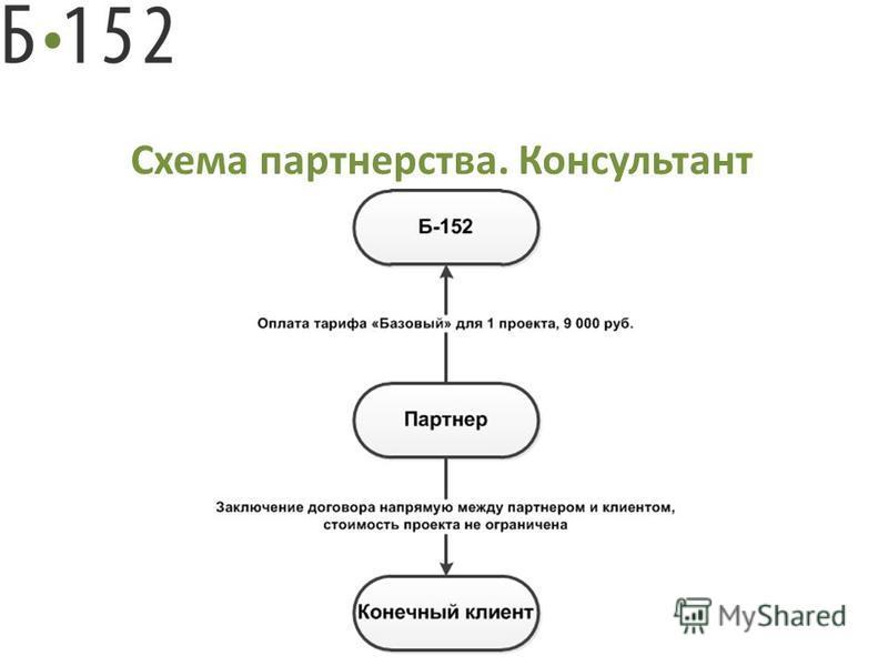 Схема партнерства. Консультант