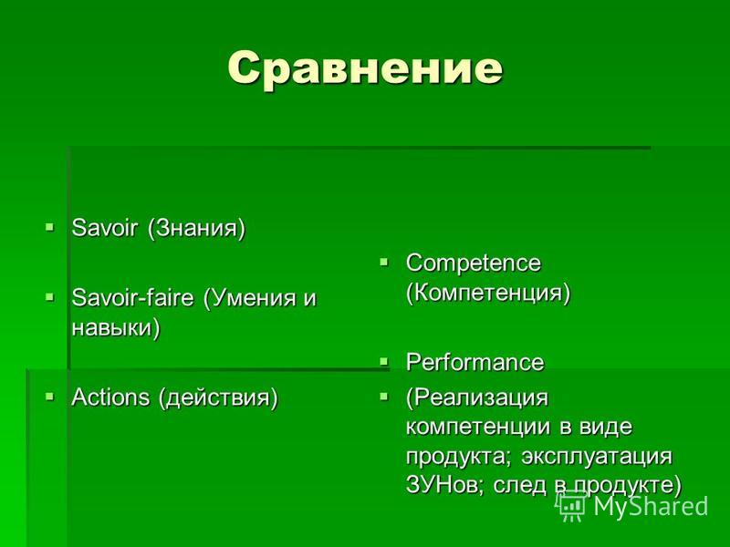 Сравнение Savoir (Знания) Savoir (Знания) Savoir-faire (Умения и навыки) Savoir-faire (Умения и навыки) Actions (действия) Actions (действия) Competence (Компетенция) Competence (Компетенция) Performance Performance (Реализация компетенции в виде про