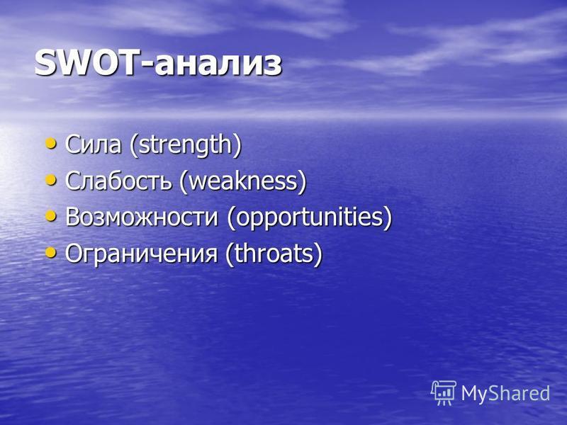 SWOT-анализ Сила (strength) Сила (strength) Слабость (weakness) Слабость (weakness) Возможности (opportunities) Возможности (opportunities) Ограничения (throats) Ограничения (throats)