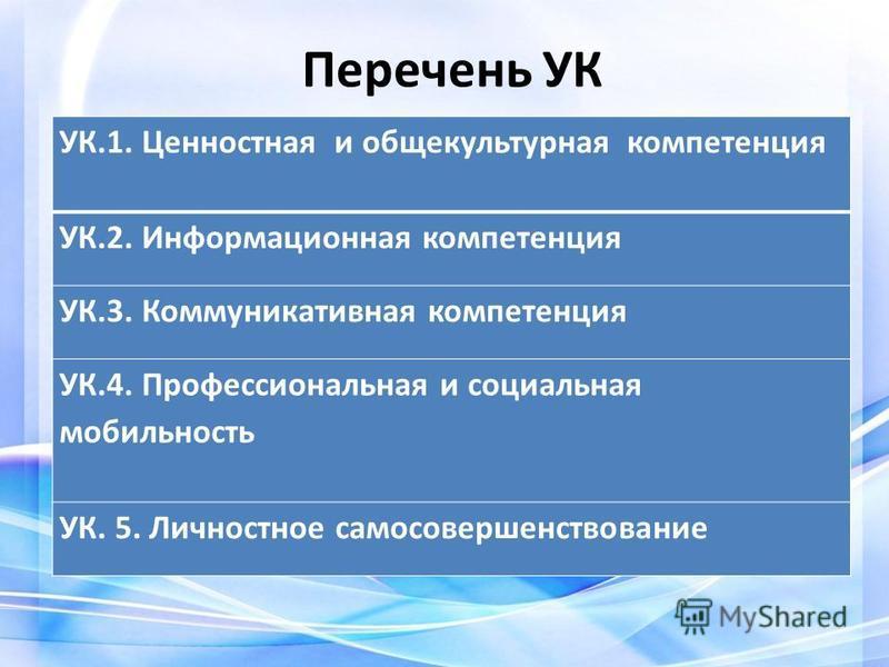 Перечень УК УК.1. Ценностная и общекультурная компетенция УК.2. Информационная компетенция УК.3. Коммуникативная компетенция УК.4. Профессиональная и социальная мобильность УК. 5. Личностное самосовершенствование
