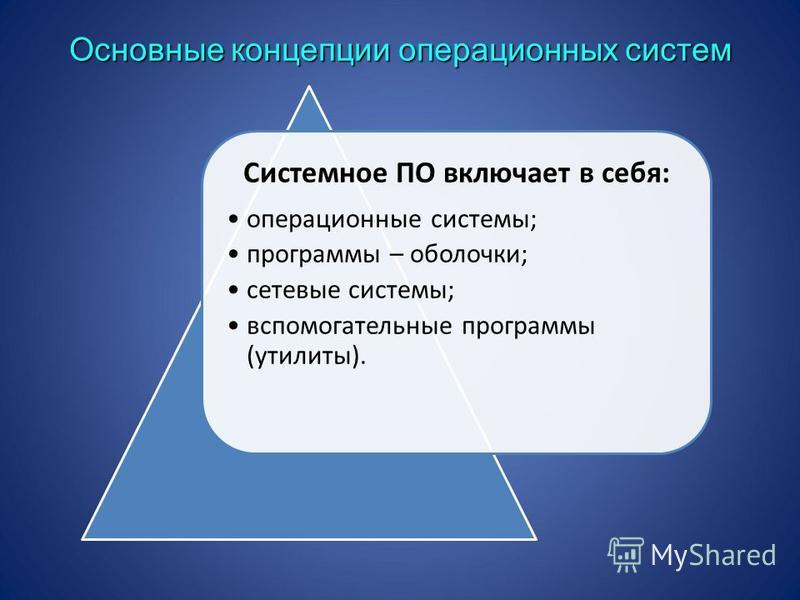 Основные концепции операционных систем Системное ПО включает в себя: операционные системы; программы – оболочки; сетевые системы; вспомогательные программы (утилиты).
