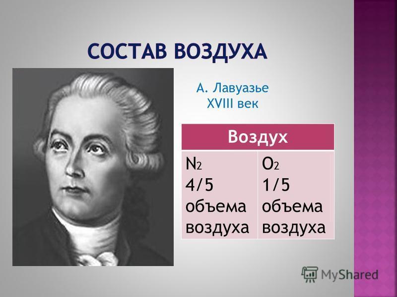 Воздух N 2 4/5 объема воздуха O 2 1/5 объема воздуха А. Лавуазье XVIII век