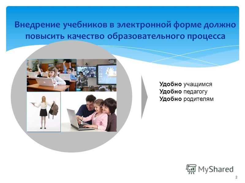 Внедрение учебников в электронной форме должно повысить качество образовательного процесса 2 Удобно учащимся Удобно педагогу Удобно родителям