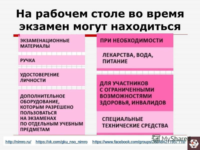 На рабочем столе во время экзамен могут находиться http://nimro.ru/http://nimro.ru/ https://vk.com/gku_nso_nimro https://www.facebook.com/groups/282484211957119/https://vk.com/gku_nso_nimrohttps://www.facebook.com/groups/282484211957119/