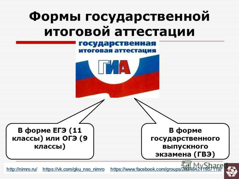 Формы государственной итоговой аттестации http://nimro.ru/http://nimro.ru/ https://vk.com/gku_nso_nimro https://www.facebook.com/groups/282484211957119/https://vk.com/gku_nso_nimrohttps://www.facebook.com/groups/282484211957119/ В форме ЕГЭ (11 класс