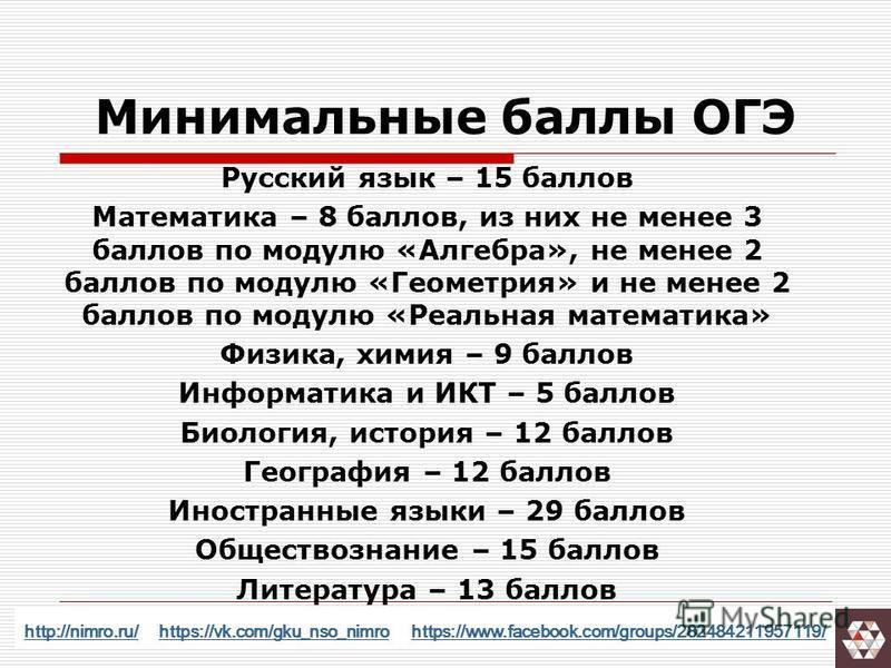 Минимальные баллы ОГЭ Русский язык – 15 баллов Математика – 8 баллов, из них не менее 3 баллов по модулю «Алгебра», не менее 2 баллов по модулю «Геометрия» и не менее 2 баллов по модулю «Реальная математика» Физика, химия – 9 баллов Информатика и ИКТ