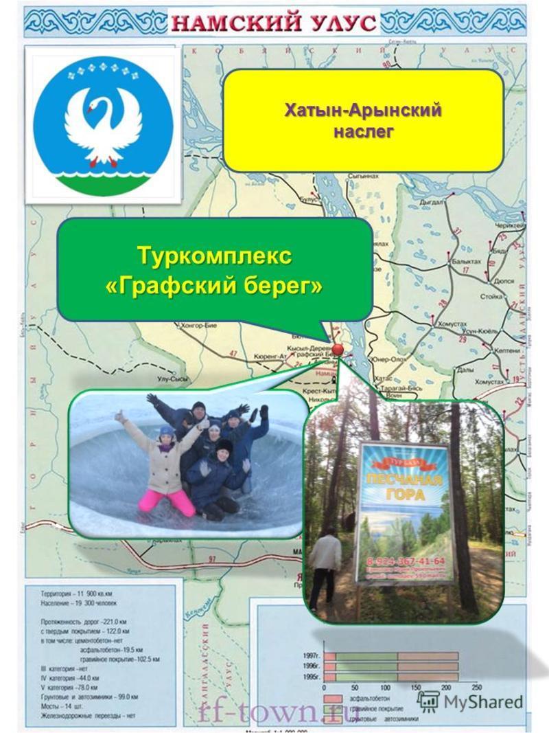 Туркомплекс «Графский берег» Хатын-Арынскийнаслег