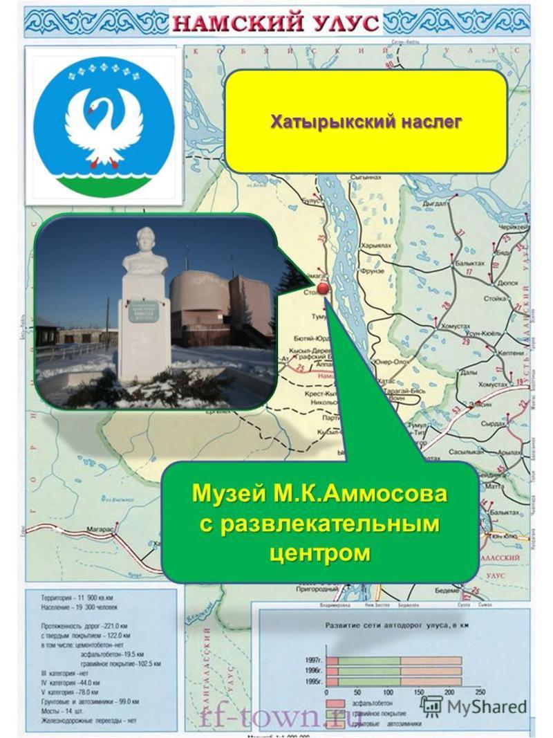 Музей М.К.Аммосова с развлекательным центром Хатырыкский наслег