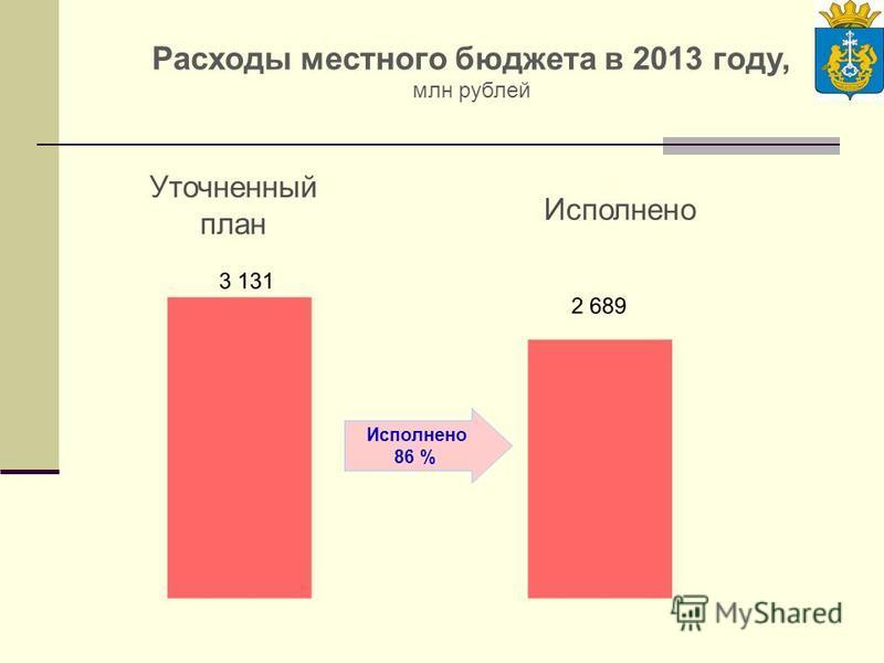 Расходы местного бюджета в 2013 году, млн рублей Уточненный план Исполнено 86 %
