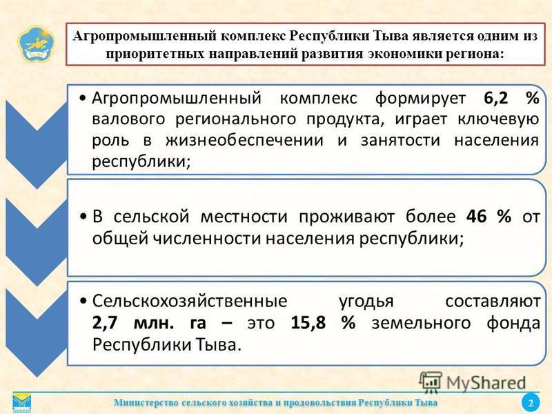 Агропромышленный комплекс Республики Тыва является одним из приоритетных направлений развития экономики региона: Агропромышленный комплекс формирует 6,2 % валового регионального продукта, играет ключевую роль в жизнеобеспечении и занятости населения