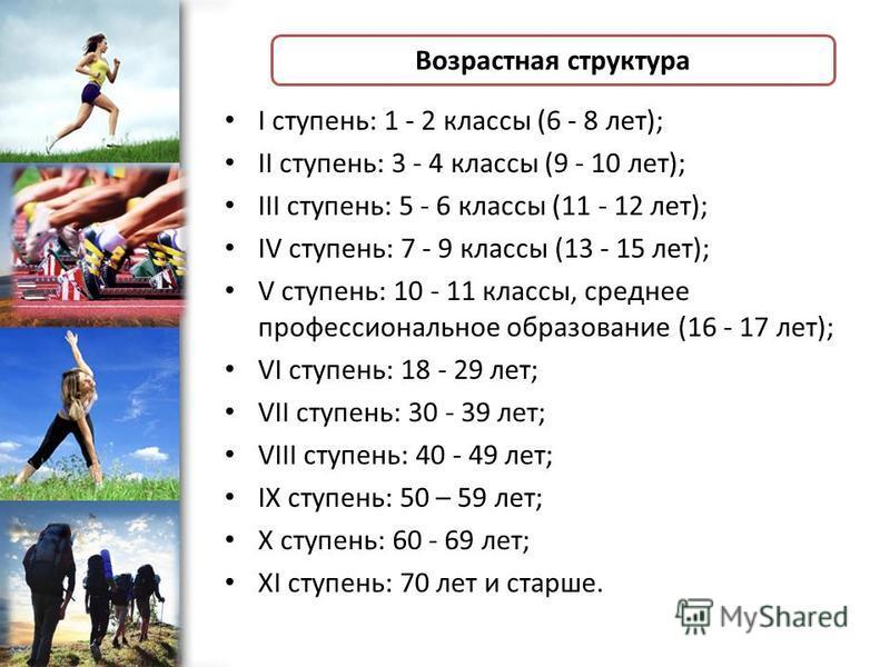 ProPowerPoint.Ru I ступень: 1 - 2 классы (6 - 8 лет); II ступень: 3 - 4 классы (9 - 10 лет); III ступень: 5 - 6 классы (11 - 12 лет); IV ступень: 7 - 9 классы (13 - 15 лет); V ступень: 10 - 11 классы, среднее профессиональное образование (16 - 17 лет