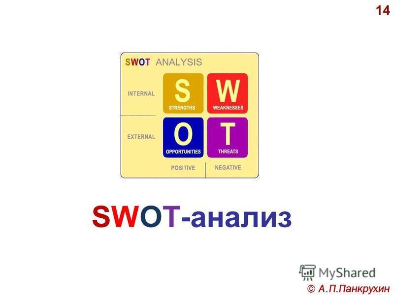 14 SWOT-анализ © А.П.Панкрухин