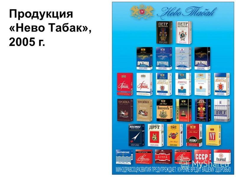 Продукция «Нево Табак», 2005 г.
