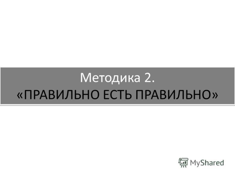 Методика 2. «ПРАВИЛЬНО ЕСТЬ ПРАВИЛЬНО»