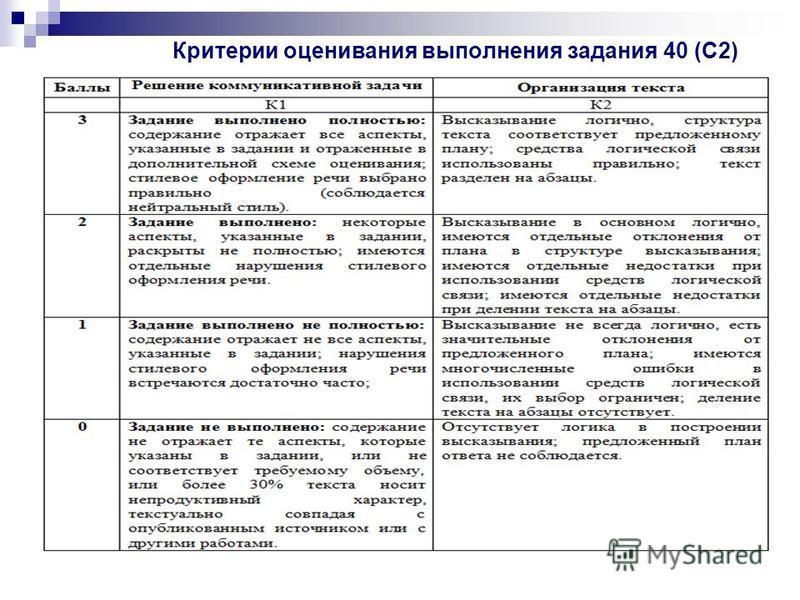 Критерии оценивания выполнения задания 40 (С2)