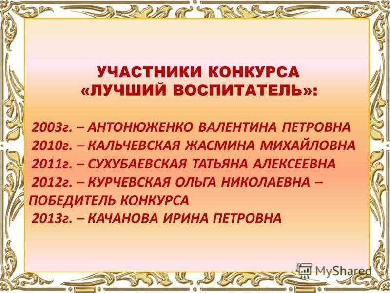 УЧАСТНИКИ КОНКУРСА «ЛУЧШИЙ ВОСПИТАТЕЛЬ»: 2003 г. – АНТОНЮЖЕНКО ВАЛЕНТИНА ПЕТРОВНА 2010 г. – КАЛЬЧЕВСКАЯ ЖАСМИНА МИХАЙЛОВНА 2011 г. – СУХУБАЕВСКАЯ ТАТЬЯНА АЛЕКСЕЕВНА 2012 г. – КУРЧЕВСКАЯ ОЛЬГА НИКОЛАЕВНА – ПОБЕДИТЕЛЬ КОНКУРСА 2013 г. – КАЧАНОВА ИРИНА