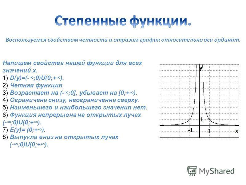 Воспользуемся свойством четности и отразим график относительно оси ординат. Напишем свойства нашей функции для всех значений х. 1) D(y)=(-;0)U(0;+). 2) Четная функция. 3) Возрастает на (-;0], убывает на [0;+). 4) Ограничена снизу, неограниченна сверх