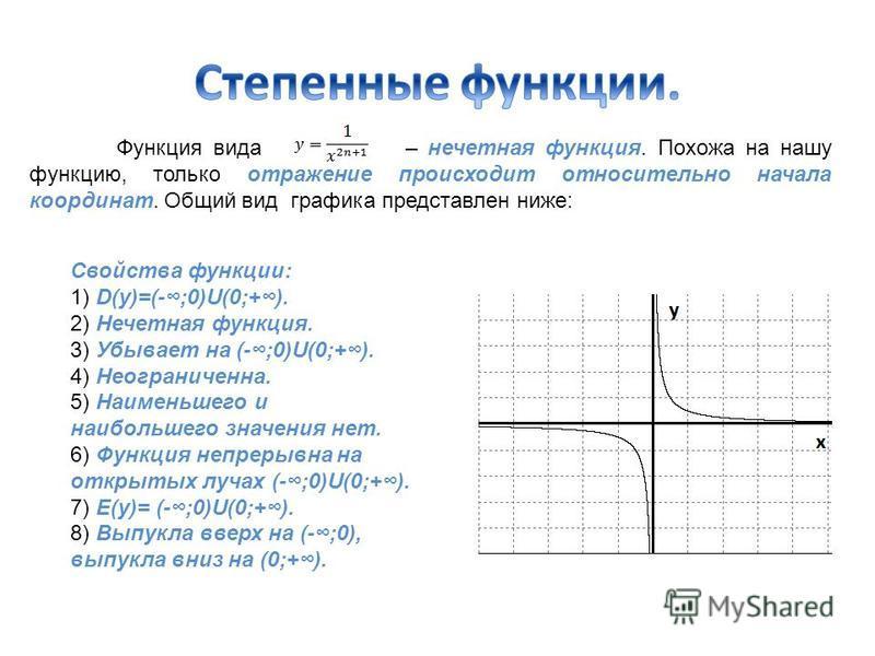 Функция вида – нечетная функция. Похожа на нашу функцию, только отражение происходит относительно начала координат. Общий вид графика представлен ниже: Свойства функции: 1) D(y)=(-;0)U(0;+). 2) Нечетная функция. 3) Убывает на (-;0)U(0;+). 4) Неограни